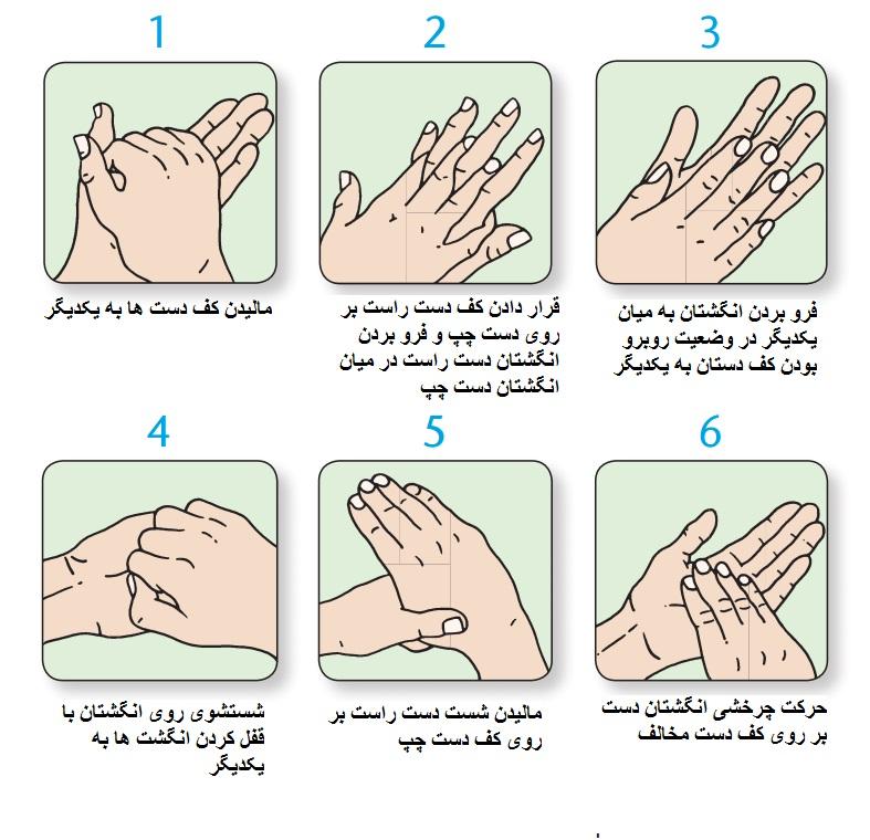 شستن دستها چهت پیشگیری از ابتلای کووید 19